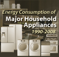 Energy Consumption of Major Household Appliances Shipped in Canada, Trends for 1990–2008